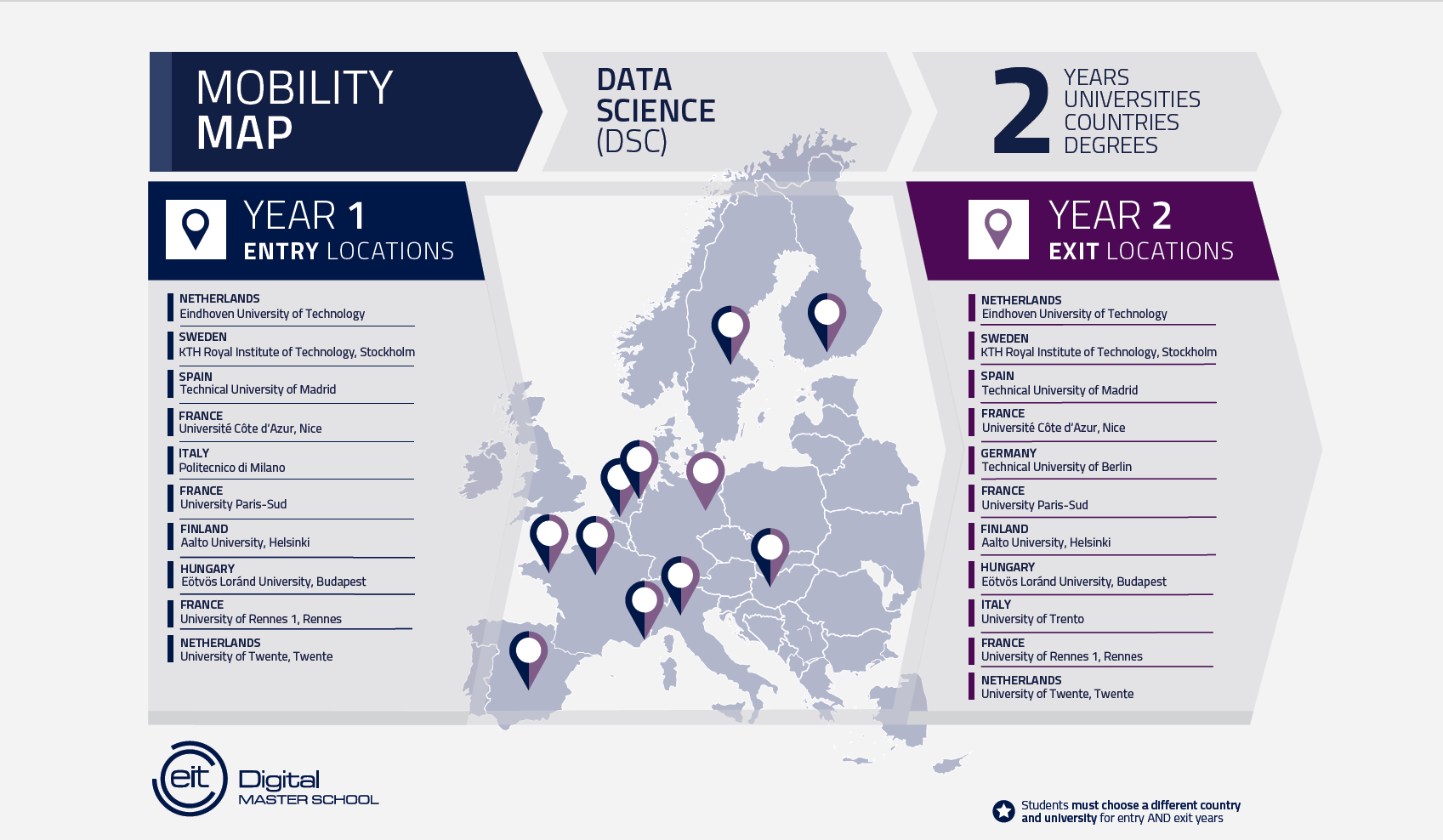 Mobility Map for EIT Digital Data Science